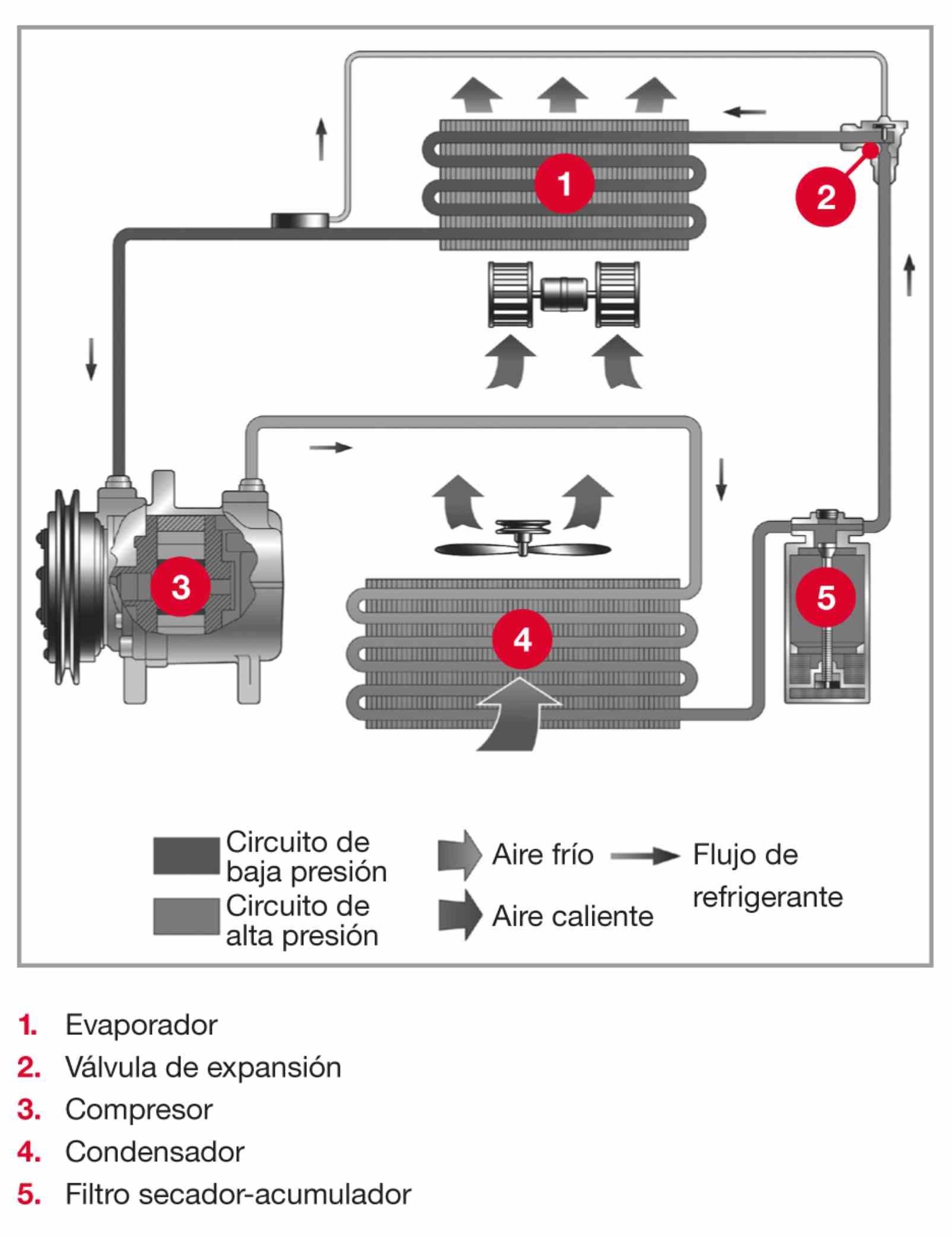 Scematic ES (con imágenes) Refrigeracion y
