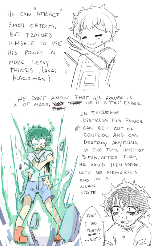 Image result for Deku with his mother's quirk | Hero | My