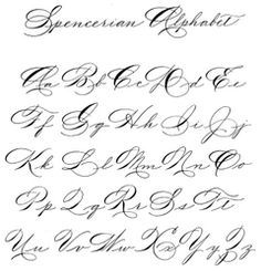 Fountain Pen Writing Alphabet