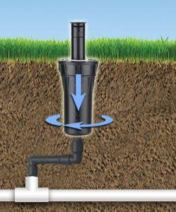 The Basic Steps Irrigation Installation Checklist | Home