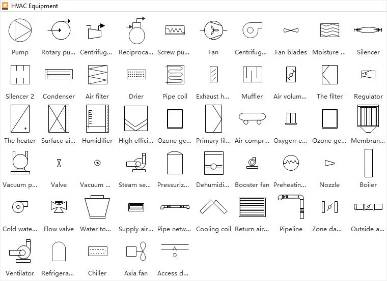 Standard HVAC Plan Symbols and Their Meanings | Hvac, Hvac equipment, Hvac  ductwork | Hvac Drawing Symbols |  | Pinterest