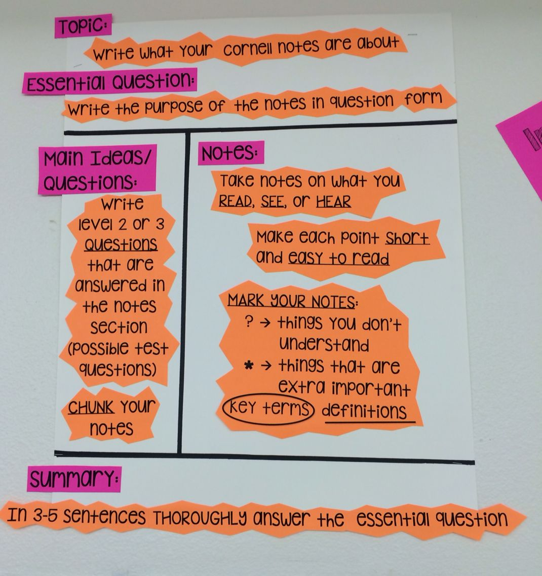 Cornell Notes Poster