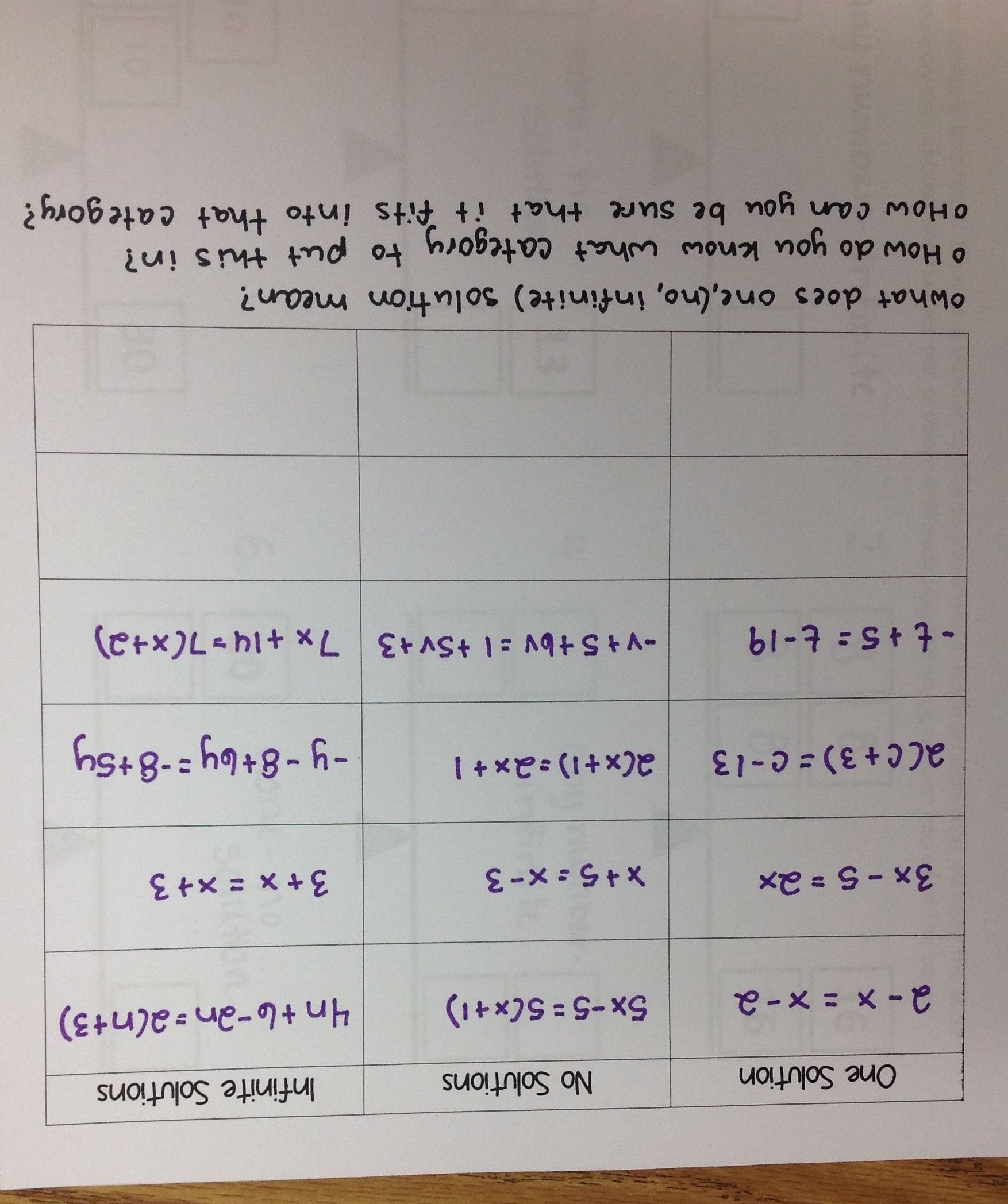 Equations With Infinite And No Solutions Worksheet