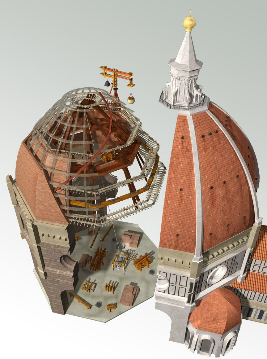 Almost to the very top. Brunelleschi's Dome | Duomo engineering ...