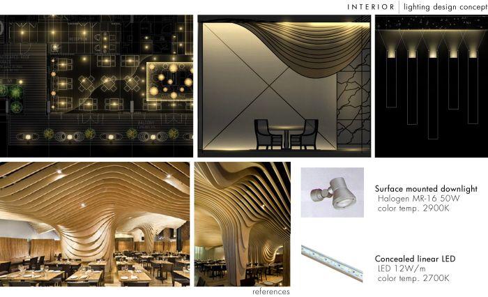 Interior Lighting Design by Steven Kurniawan at Coroflot.com