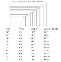 Image Result For Standard Tv Dimensions Tv Size Guide Tv Size