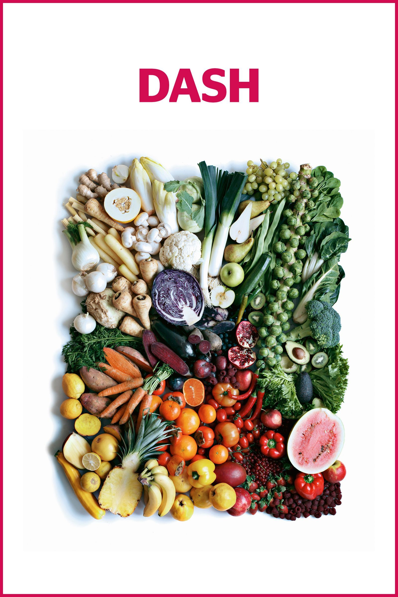These Top Diet Plans Are Actually Worth Trying In 2020 Dash Diet Top Diets Best Diets