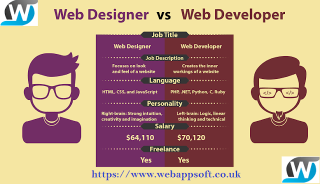 Web Designer Or Web Developer What S The Difference Between Web Designer Vs Web Developer This Blog Tells The Learn Web Design Web Design Quotes Web Design