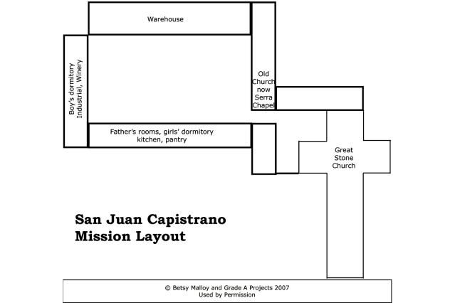 A plan view of the Mission San Juan Capistrano complex (including ...