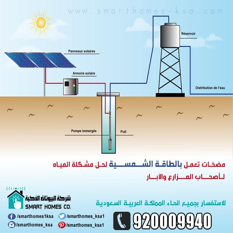 المضخات التي تعمل بـ الطاقة الشمسية الكهروضوئية يمكن أن تحل مشاكل المياه الخاصة بك خصوصا أصحاب المزارع والآبار الطاقة الشمسي Wind Turbine Bar Chart Turbine