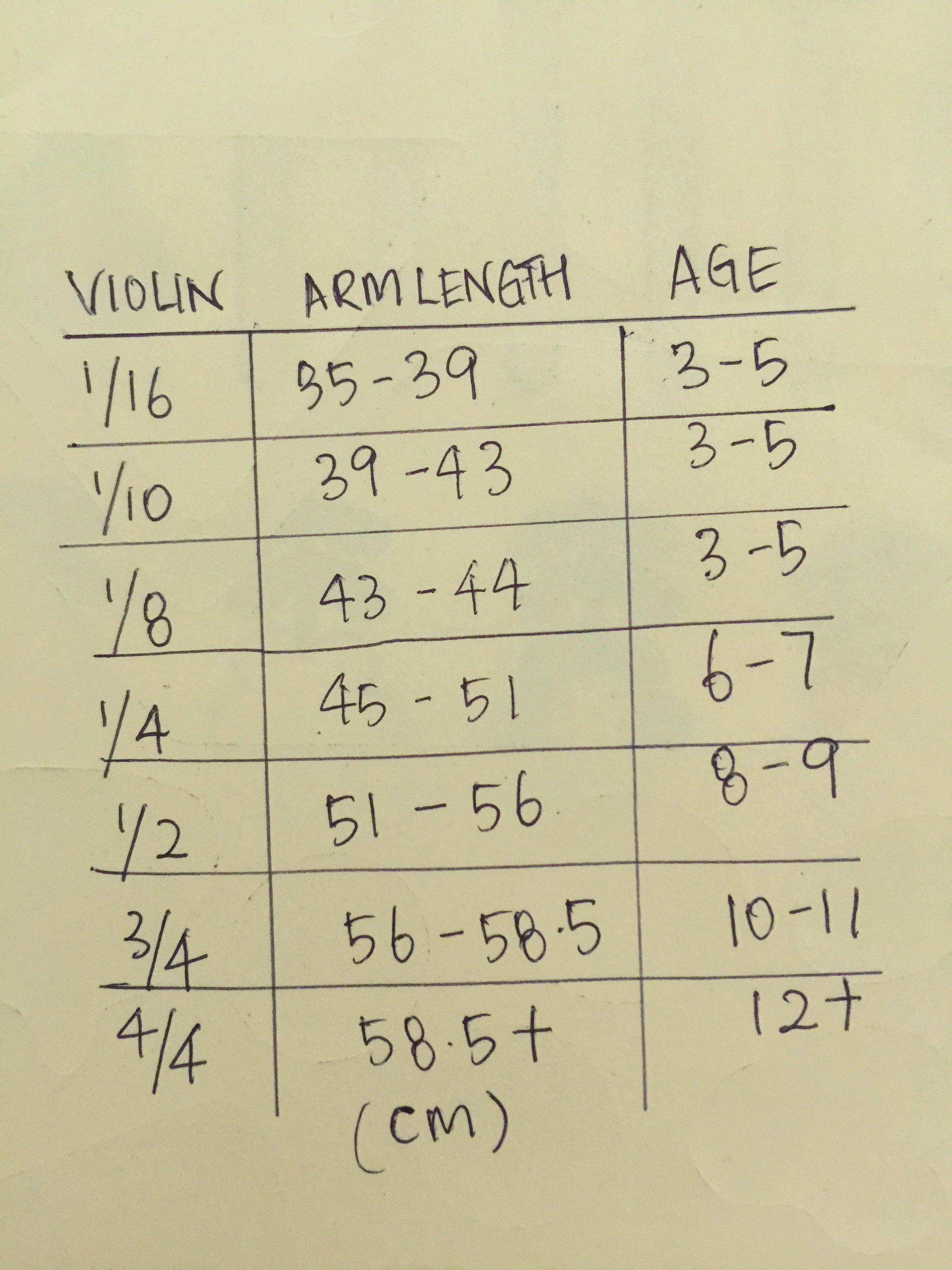 Afbeeldingsresultaat Voor Violin Measurements Violin Sizes Violin Lessons Learn Violin