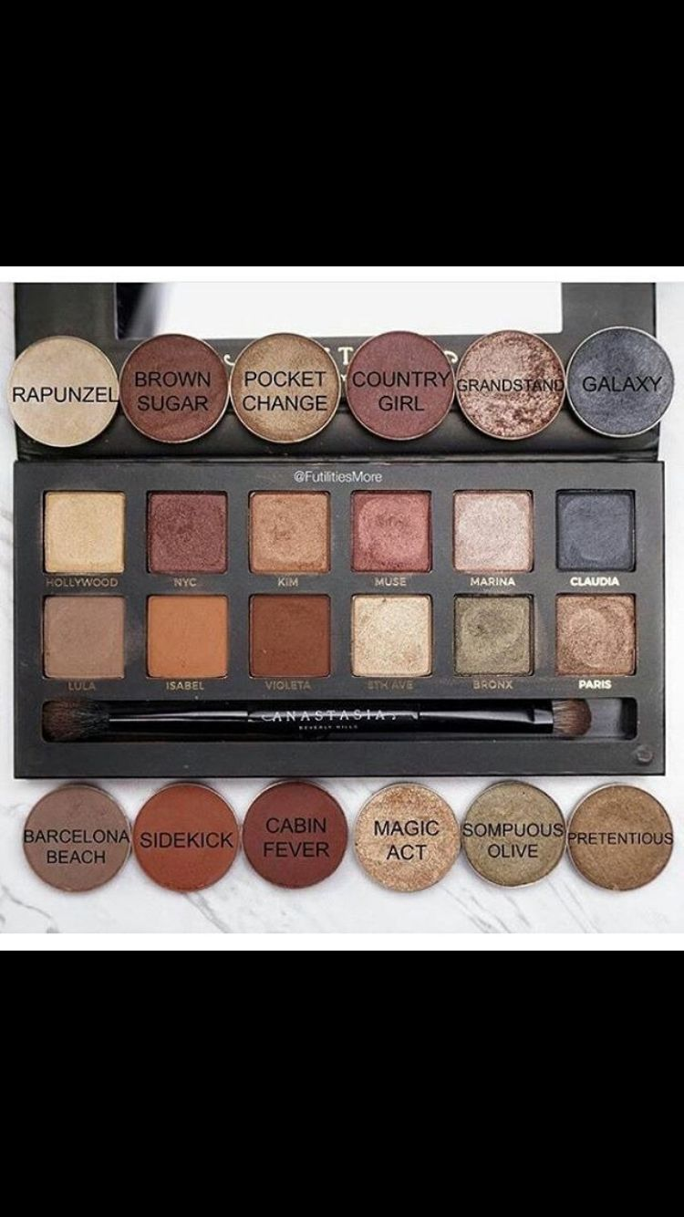 Eyeshadow Palette: Eyeshadow Makeup Geek Dupes For