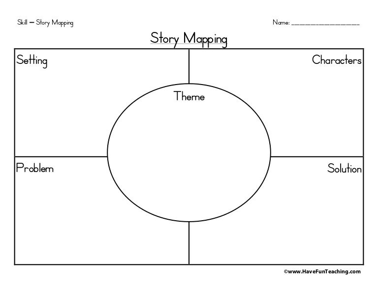 Story Map Graphic Organizer Reading Story Elements