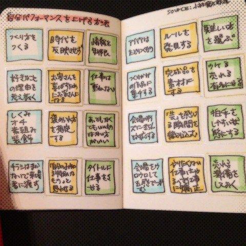 小林賢太郎氏のノウハウが詰まった1冊を読んで刺激を受けた 学ぶ
