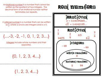 Classify Numbers In The Real Number System Foldable Real Number System Number System Real Number System Foldable