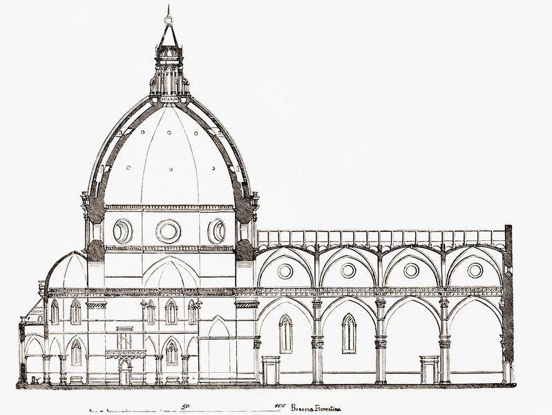 Ramakrishna Temple A Symphony In Architecture Belur Math Ramakrishna Math And Ramakrishna Mission Architecture Santa Maria Cathedral