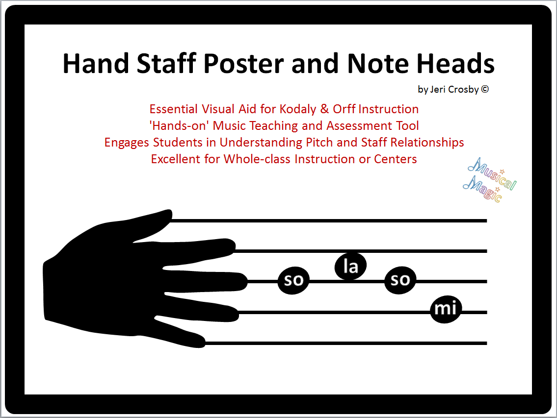 Hand Staff Poster Amp Note Heads