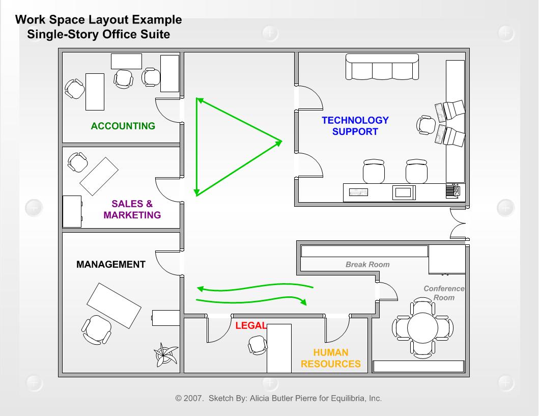 WorkSpaceLogisticsAfter Office floor plan, Office