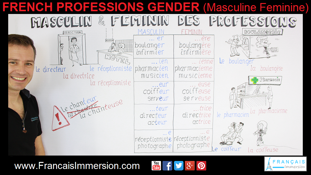 French Professions Gender Masculine And Feminine Francais Immersion Professions Learn French Gender