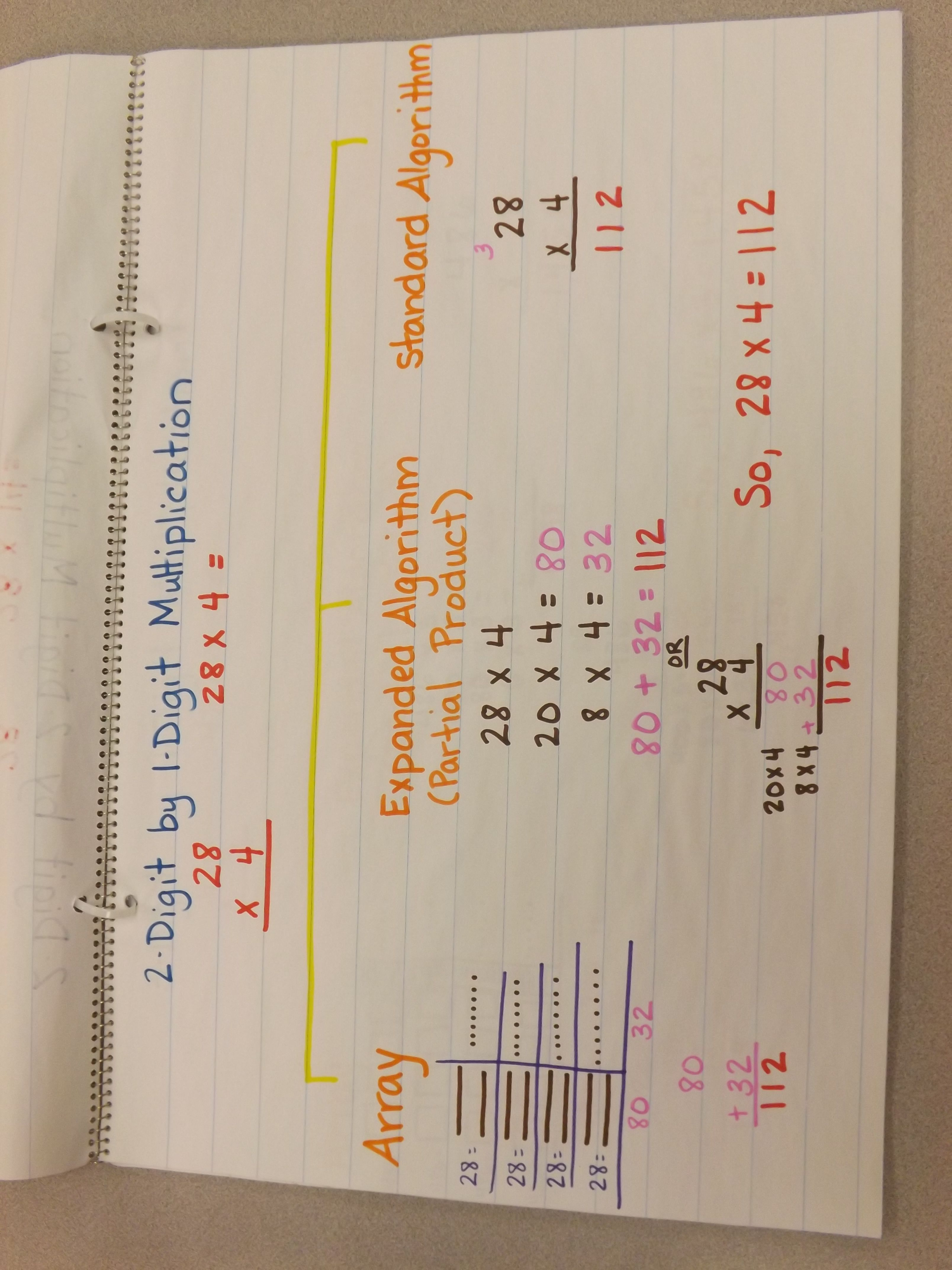 2 Digit By 1 Digit Multiplication Chart I Made On Chart Paper