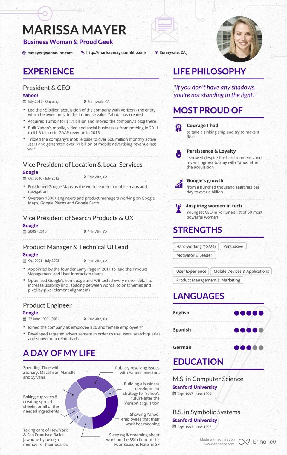 Academic Resume Template Here's A Résumé For Marissa Mayer Would You Hire Her  Career