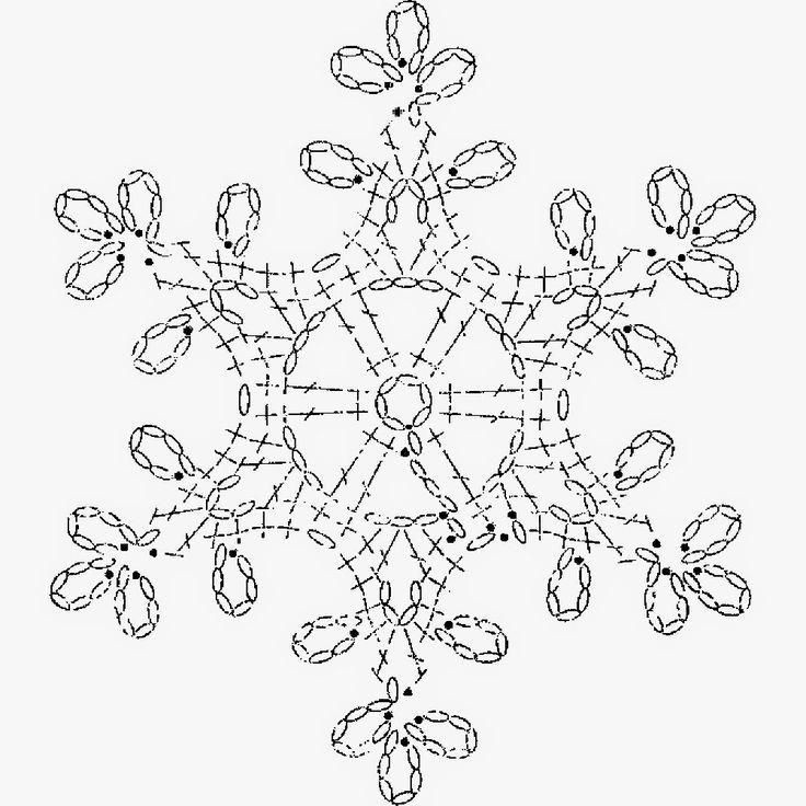 Risultati immagini per crochet snowflake chart | navidad | Pinterest ...