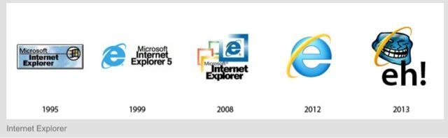 Los logos del futuro por StockLogos.