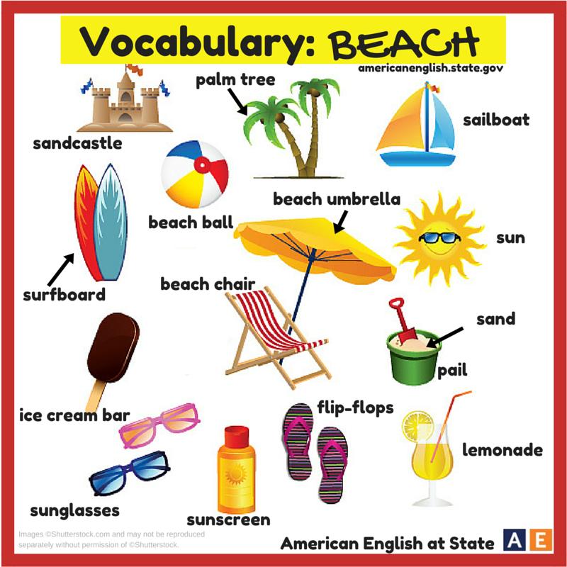 English In Italian: English Vocabulary