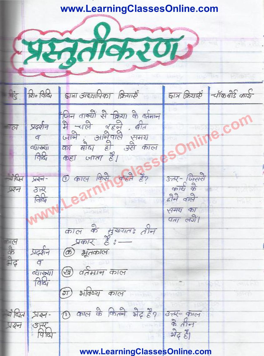 Lesson Plan In Hindi On Kaal Aur Uske Bhed Hindi Vyakran For Class 7 To 9 Lesson Plan In Hindi Grammar Lesson Plans Classroom Organization High School [ 1136 x 844 Pixel ]