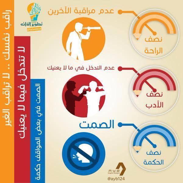 Pin By Mohamed Rashed On تطوير الذات Self Development Life Skills Activities Life Skills