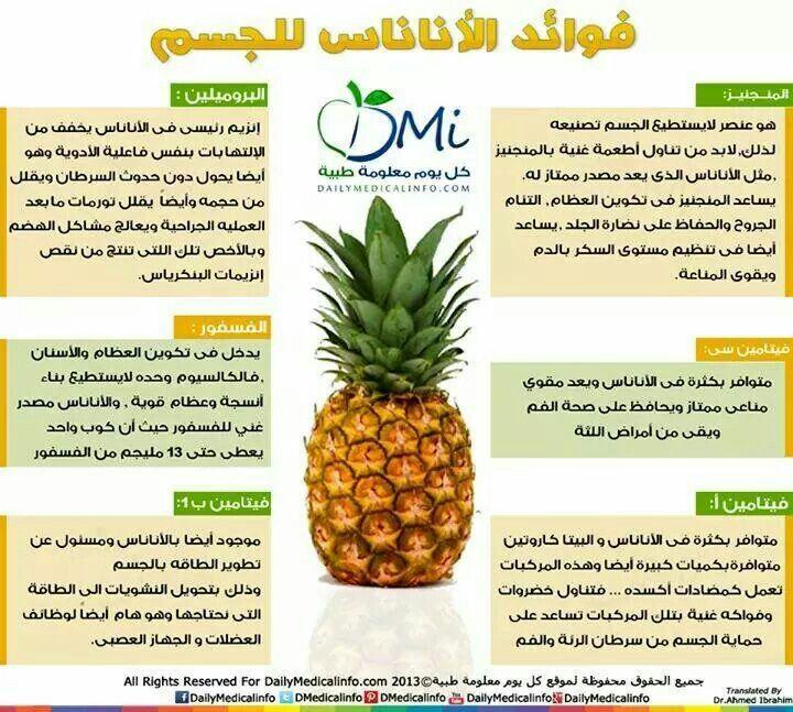 الاناناس Healthy Drinks Smoothies Infographic Health Fruit Benefits