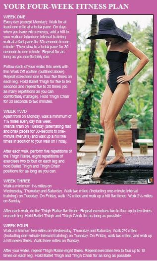 Thin thighs in 30 days think nothing can be done about cellulite thin thighs in 30 days the article has tons of thigh slimming exercises as well as cellulite reducing tips fandeluxe Gallery