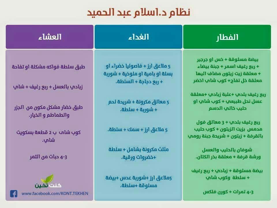 نظام د إسلام 1 Fitness Diet Health Diet Healthy Diet