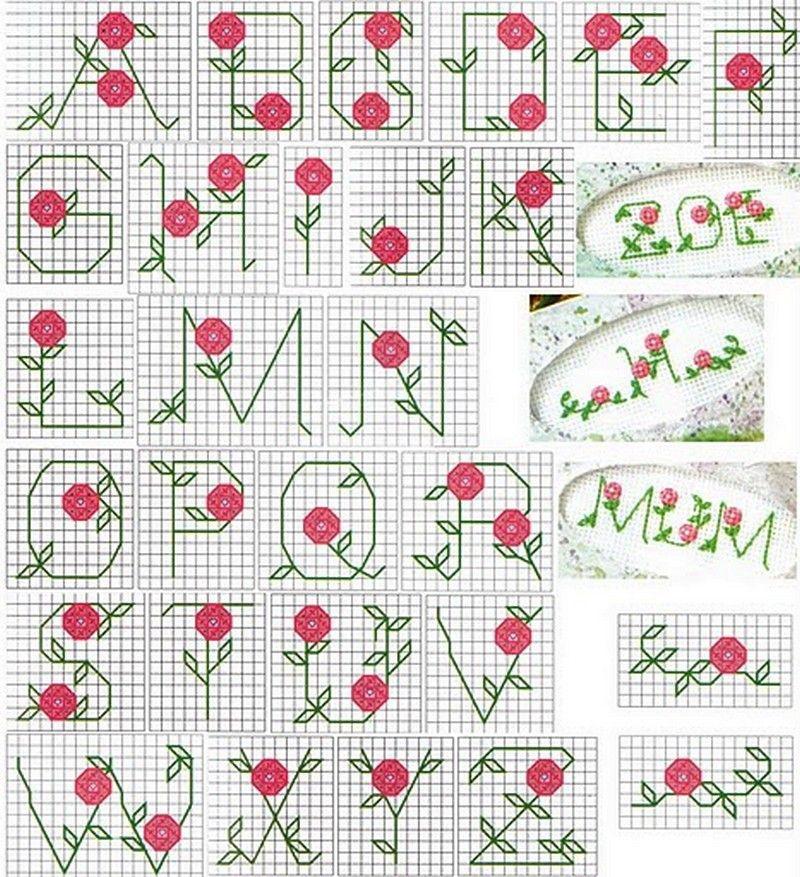 Alfabeto Com Mini Flores Em Ponto Cruz Meus Graficos De Ponto