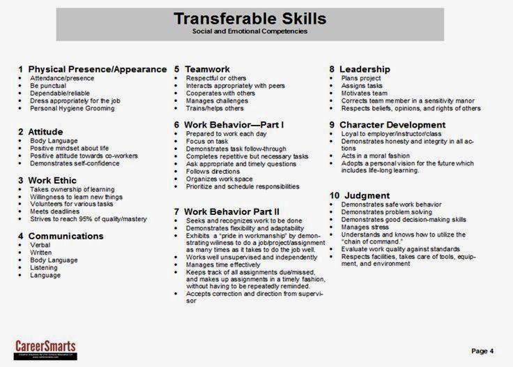 Auspicious resume tips child care careersolid resume