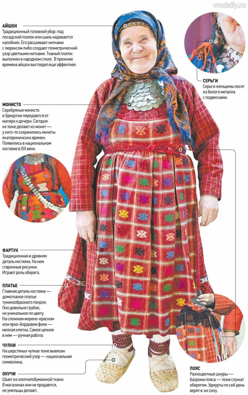 Русский народный костюм женский и мужской раскраска 116