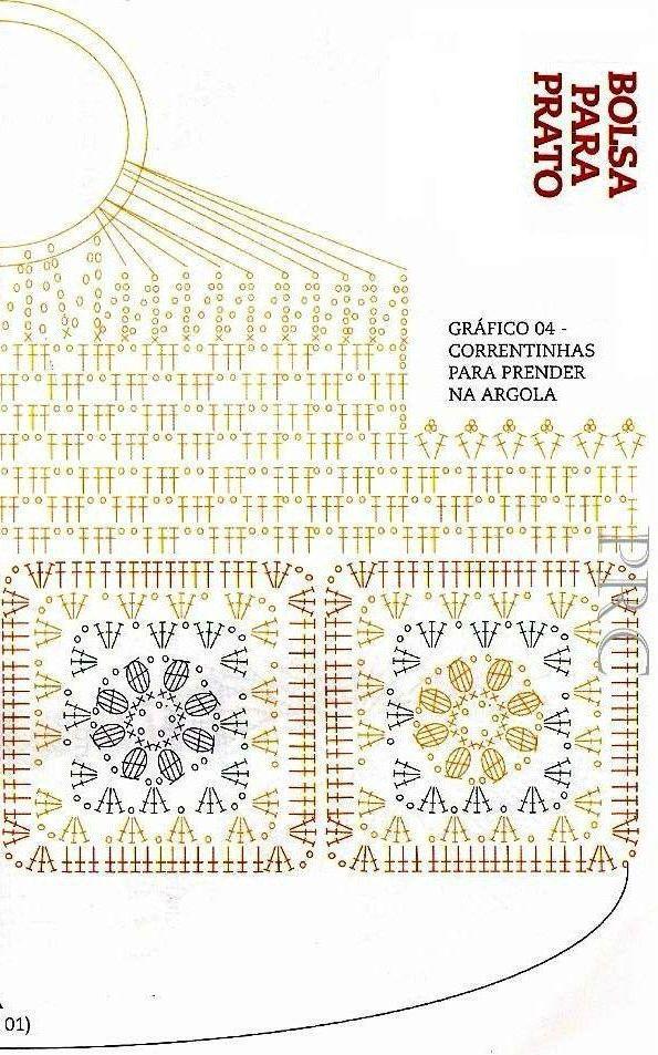 Todo crochet | BOLSOS Y ACCESORIOS | Pinterest | Croché, Ganchillo y ...
