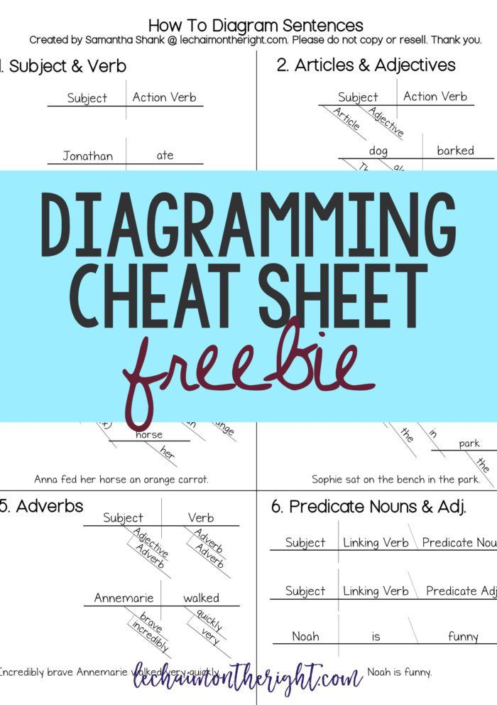 Diagramming Sentences Diagram Gift Of Magi Plot Sentence Cheat Sheet Freebie 10988fa2553f5a37907b72eaf765abb5 Jpg
