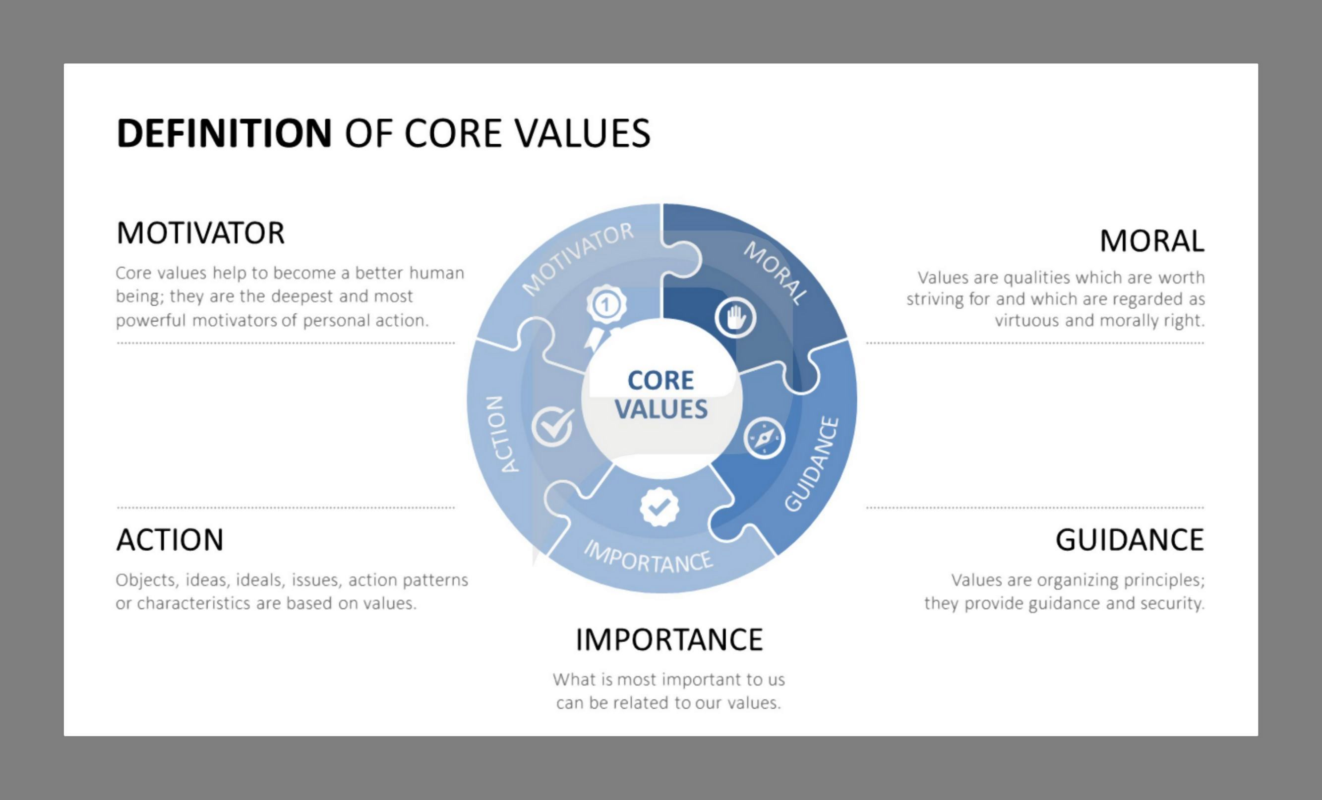 Have you already tried our brand new template set on the topic of company core values powerpoint template alramifo Choice Image