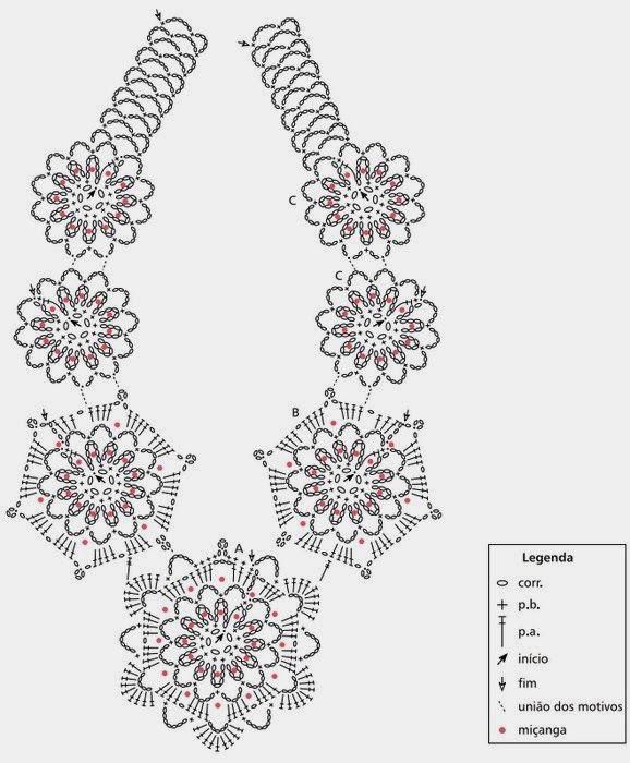 Gargantilla Mandalas Crochet Patron - Patrones Crochet | collar ...