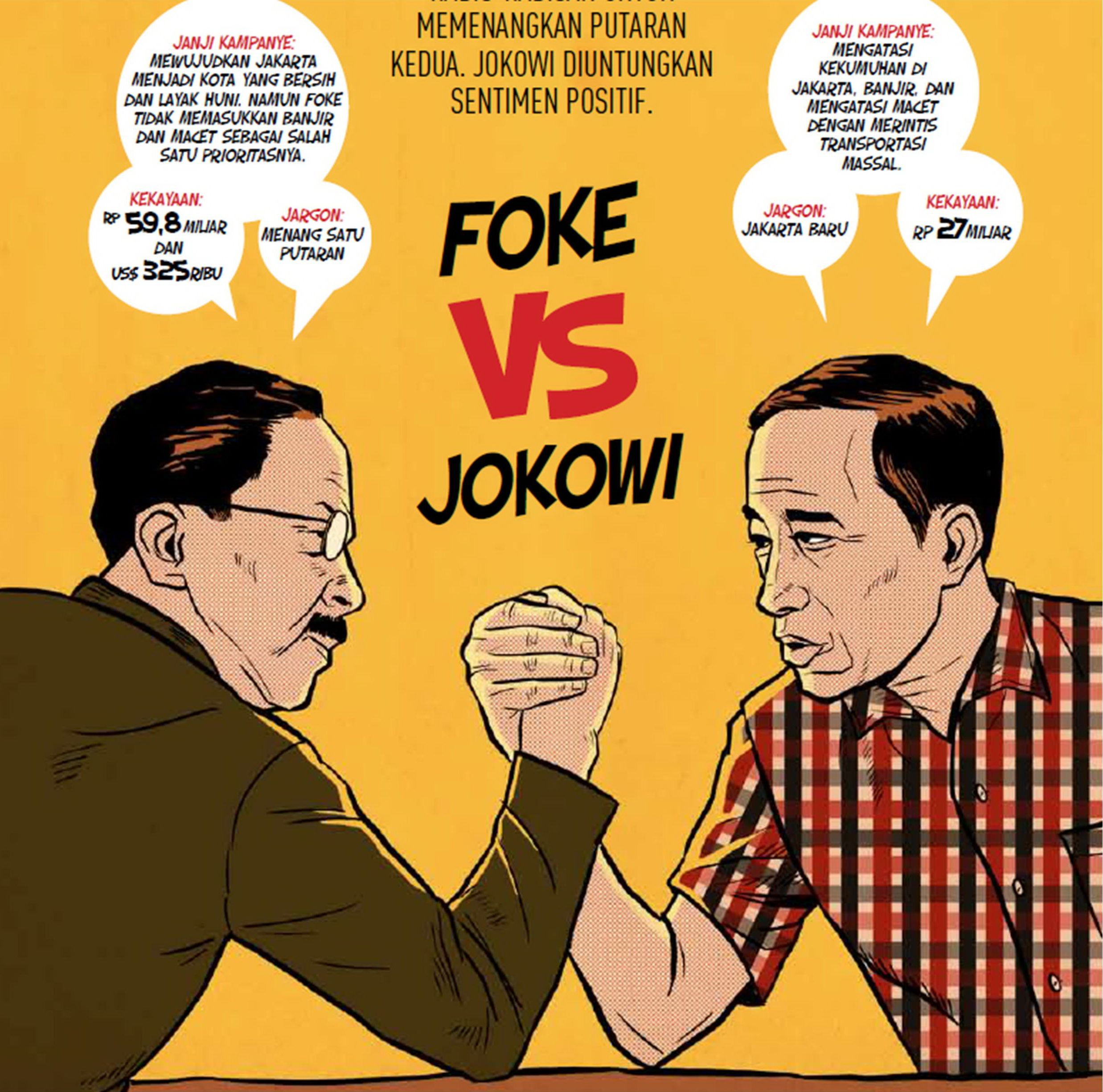 17 Best Images About H Jokowi On Pinterest The Ojays Facebook
