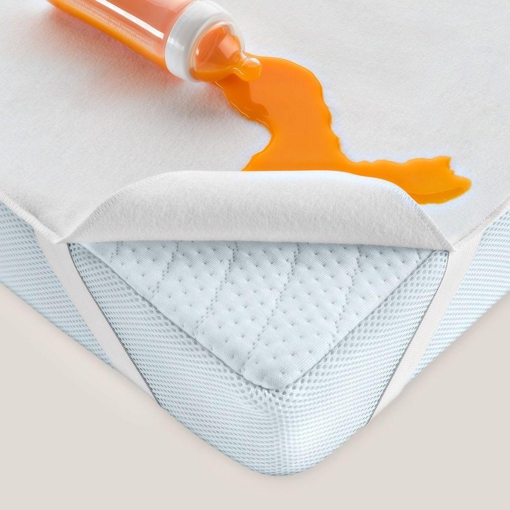 Matratzenauflage Babybett.Wasserdichte Betteinlage Bed Mat Baby Matratzenauflage