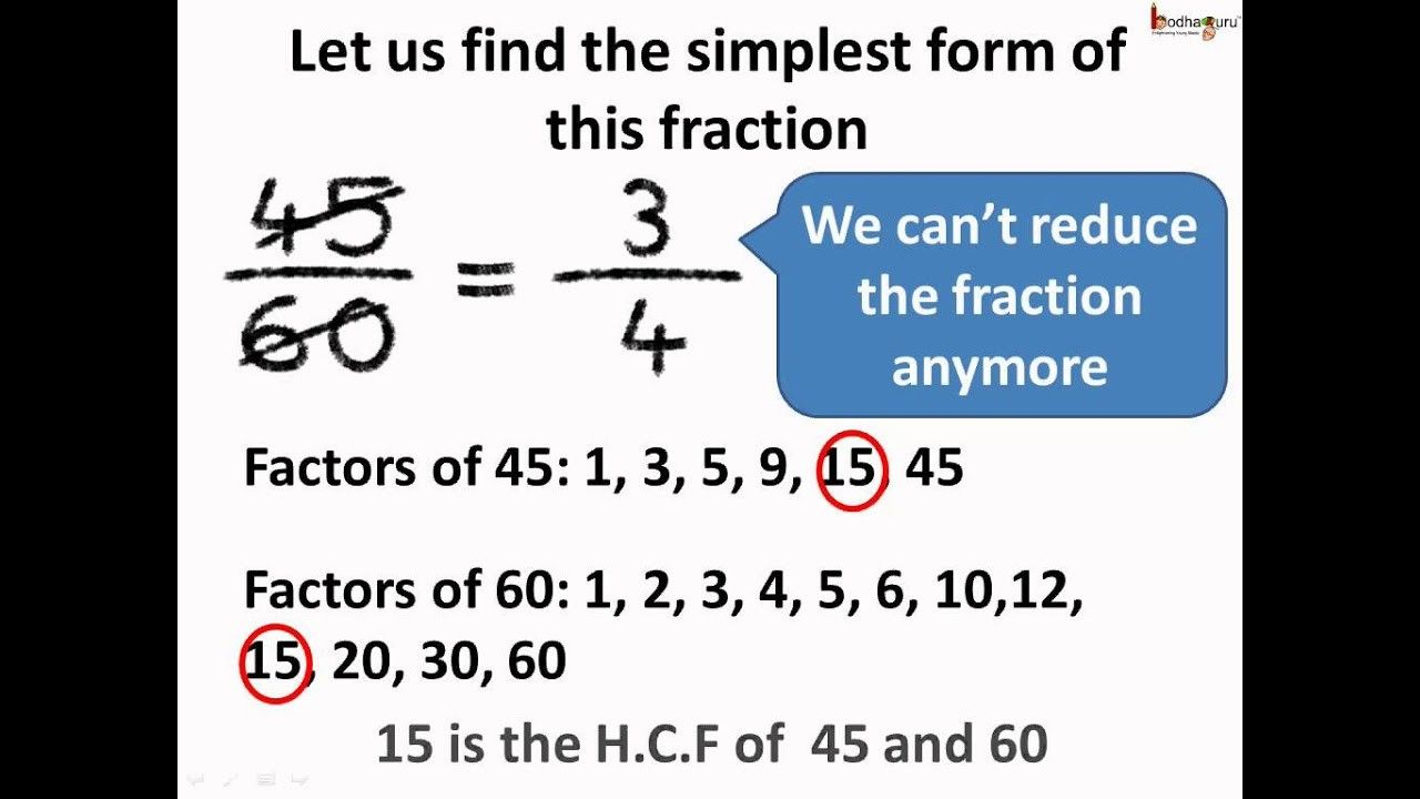 simplest form math definition Standard Form Kya Hota Hai Simple Guidance For You In Standard