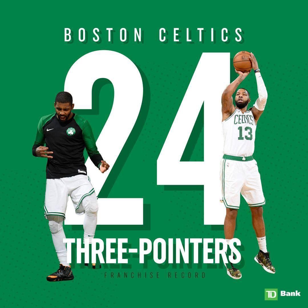 110118 Boston celtics basketball, Boston celtics