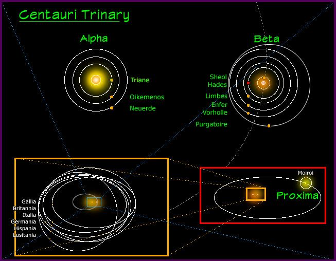 Alpha Centauri a and b, and Proxima Centauri. The closest ...