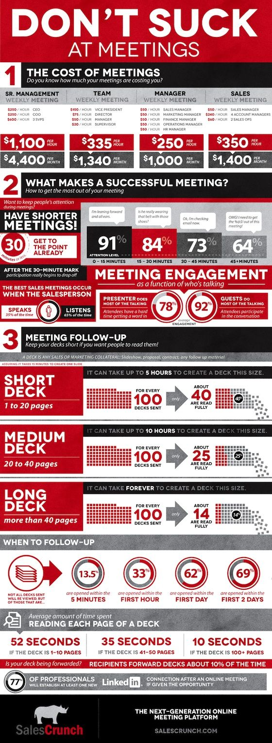 1000 Images About HighPerforming Teams On Pinterest  The Journey Hedgehog And Running