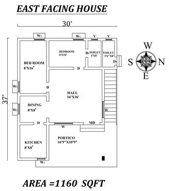 30 X37 Amazing 2bhk East facing House Plan Layout As Per Vastu Shastra Autocad DWG and Pdf file details