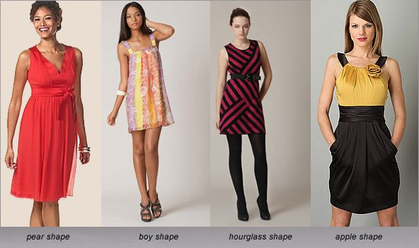 Pin On Body Shapes For Women