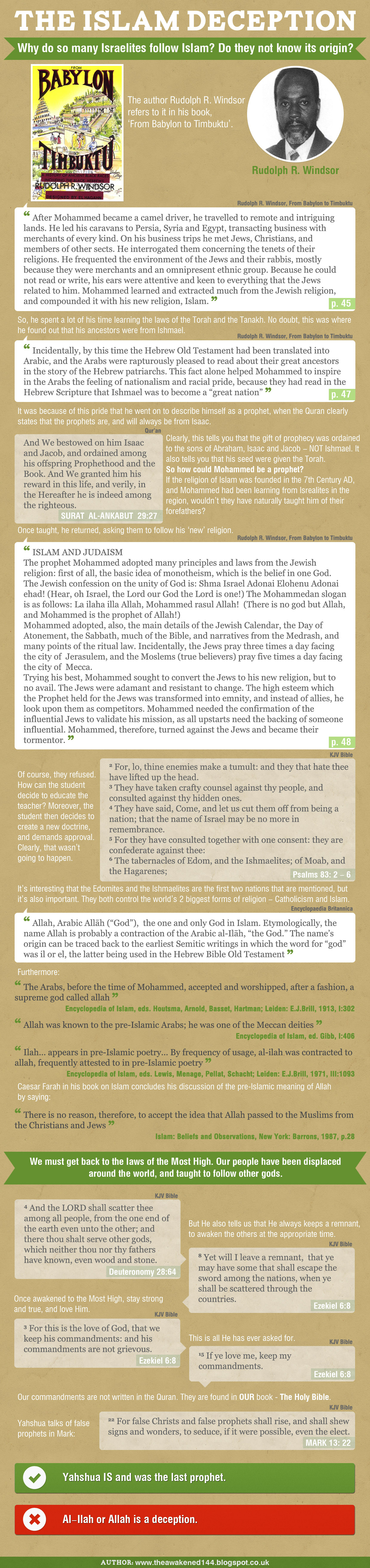 Name and meaning of the sons of ishmael - We Descend From Isaac Not Ishmael