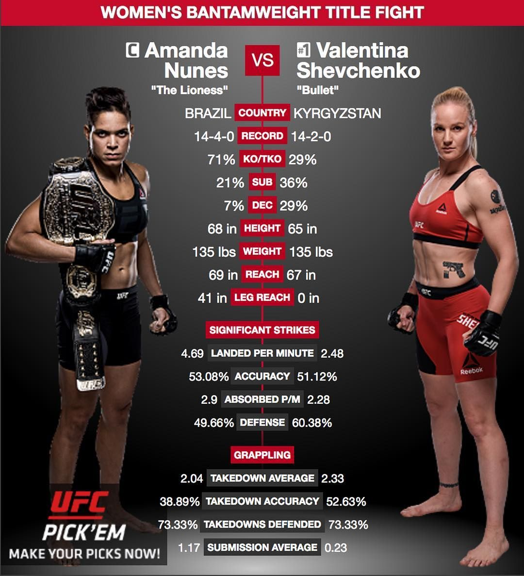 After The Disappointment Of Ufc213 It Looks Like We Ll Finally